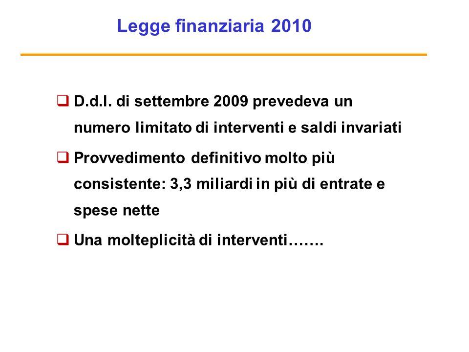 Legge finanziaria 2010 D.d.l.
