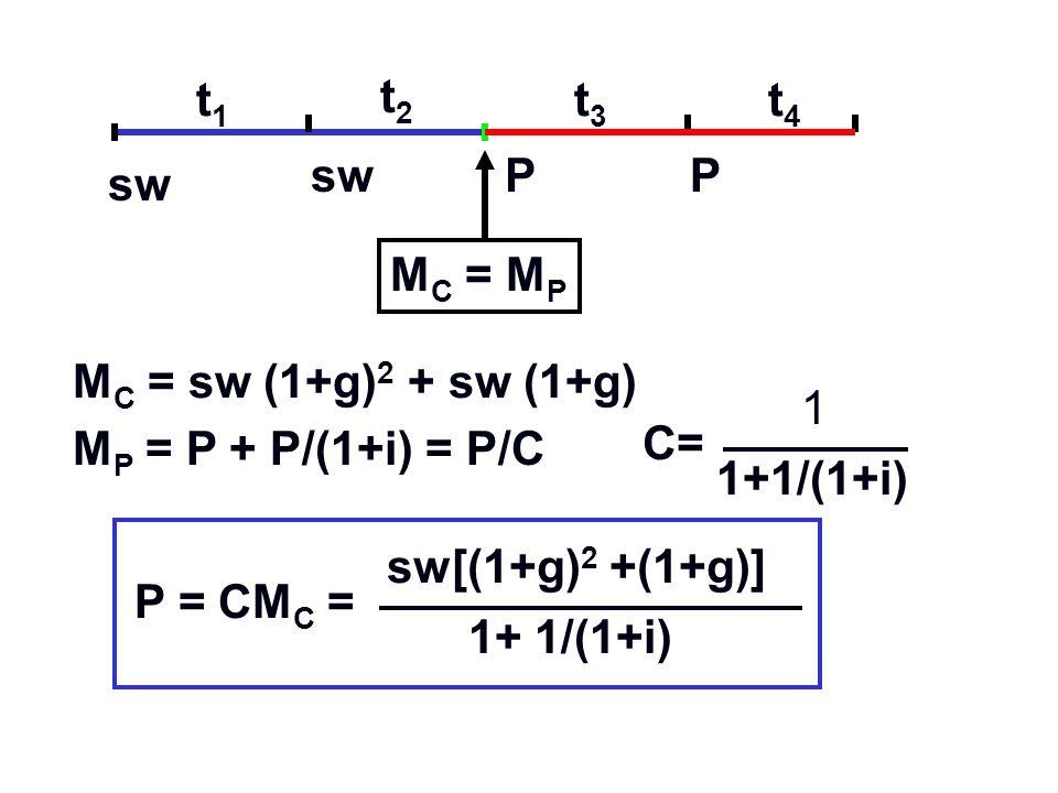 t4t4 t3t3 t2t2 t1t1 sw PP M C = M P M C = sw (1+g) 2 + sw (1+g) M P = P + P/(1+i) = P/C C= P = CM C = sw[(1+g) 2 +(1+g)] 1+ 1/(1+i) 1