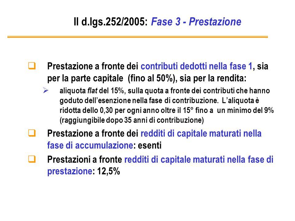 Il d.lgs.252/2005: Fase 3 - Prestazione Prestazione a fronte dei contributi dedotti nella fase 1, sia per la parte capitale (fino al 50%), sia per la rendita: aliquota flat del 15%, sulla quota a fronte dei contributi che hanno goduto dellesenzione nella fase di contribuzione.