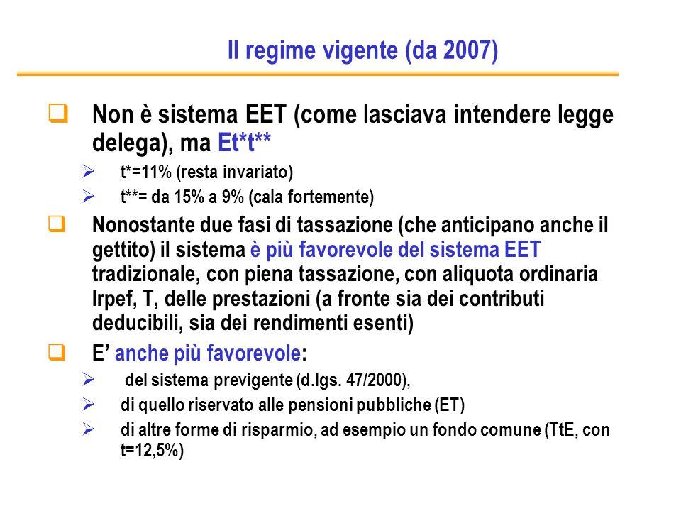Il regime vigente (da 2007) Non è sistema EET (come lasciava intendere legge delega), ma Et*t** t*=11% (resta invariato) t**= da 15% a 9% (cala fortemente) Nonostante due fasi di tassazione (che anticipano anche il gettito) il sistema è più favorevole del sistema EET tradizionale, con piena tassazione, con aliquota ordinaria Irpef, T, delle prestazioni (a fronte sia dei contributi deducibili, sia dei rendimenti esenti) E anche più favorevole: del sistema previgente (d.lgs.