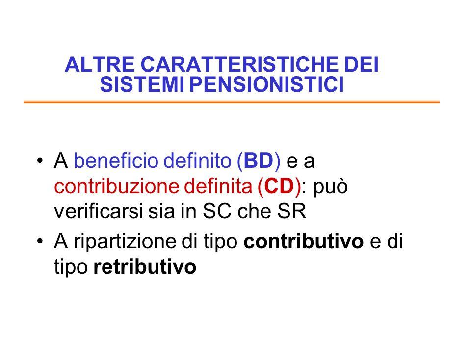 ALTRE CARATTERISTICHE DEI SISTEMI PENSIONISTICI A beneficio definito (BD) e a contribuzione definita (CD): può verificarsi sia in SC che SR A ripartizione di tipo contributivo e di tipo retributivo