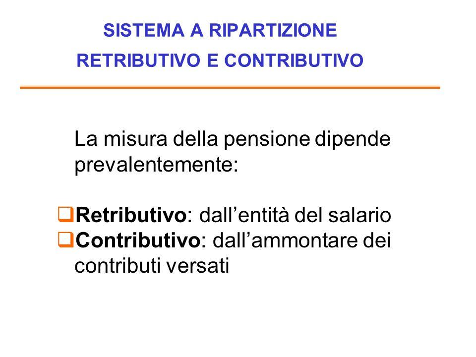 SISTEMA A RIPARTIZIONE RETRIBUTIVO E CONTRIBUTIVO La misura della pensione dipende prevalentemente: Retributivo:dallentità del salario Contributivo: dallammontare dei contributi versati