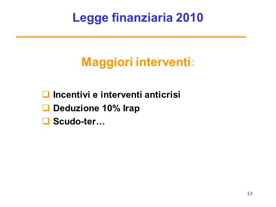 13 Legge finanziaria 2010 Maggiori interventi: Incentivi e interventi anticrisi Deduzione 10% Irap Scudo-ter…
