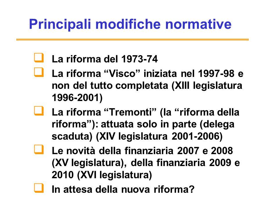 Principali modifiche normative La riforma del 1973-74 La riforma Visco iniziata nel 1997-98 e non del tutto completata (XIII legislatura 1996-2001) La