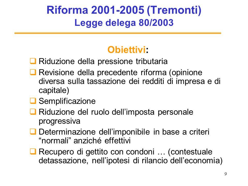 9 Riforma 2001-2005 (Tremonti) Legge delega 80/2003 Obiettivi: Riduzione della pressione tributaria Revisione della precedente riforma (opinione diver