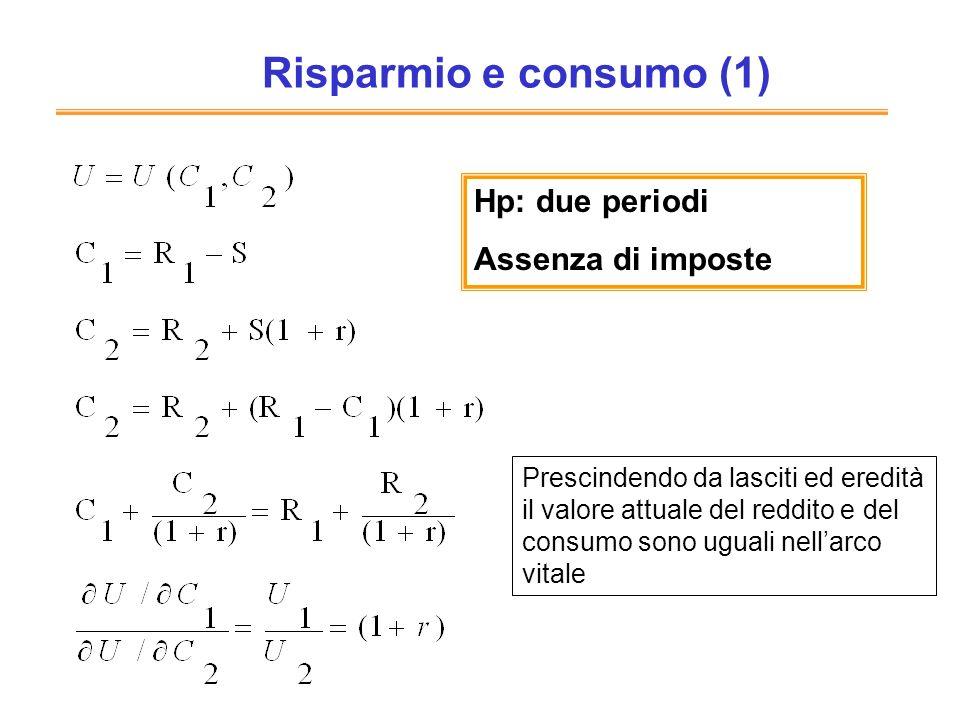 Risparmio e consumo (1) Hp: due periodi Assenza di imposte Prescindendo da lasciti ed eredità il valore attuale del reddito e del consumo sono uguali