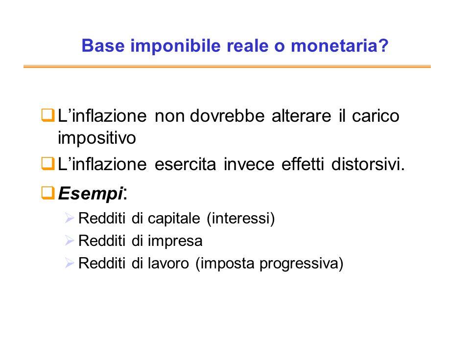 Base imponibile reale o monetaria? Linflazione non dovrebbe alterare il carico impositivo Linflazione esercita invece effetti distorsivi. Esempi : Red