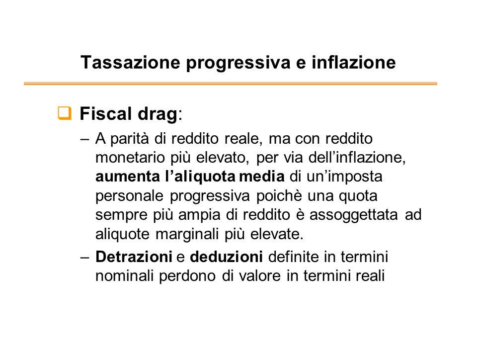 Tassazione progressiva e inflazione Fiscal drag: –A parità di reddito reale, ma con reddito monetario più elevato, per via dellinflazione, aumenta lal