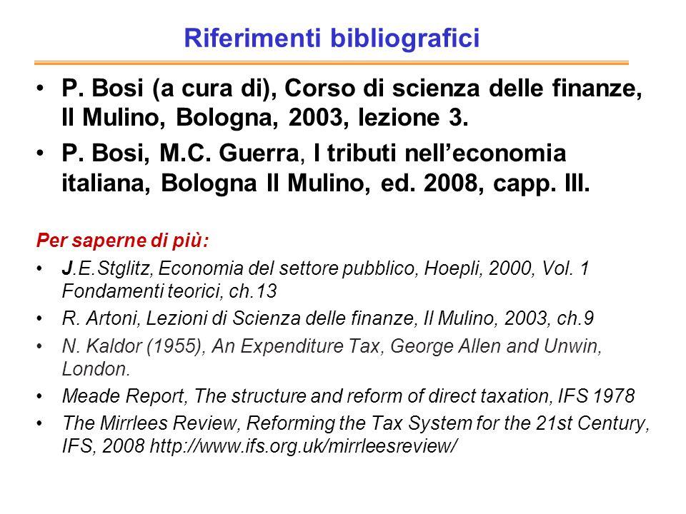 Riferimenti bibliografici P. Bosi (a cura di), Corso di scienza delle finanze, Il Mulino, Bologna, 2003, lezione 3. P. Bosi, M.C. Guerra, I tributi ne