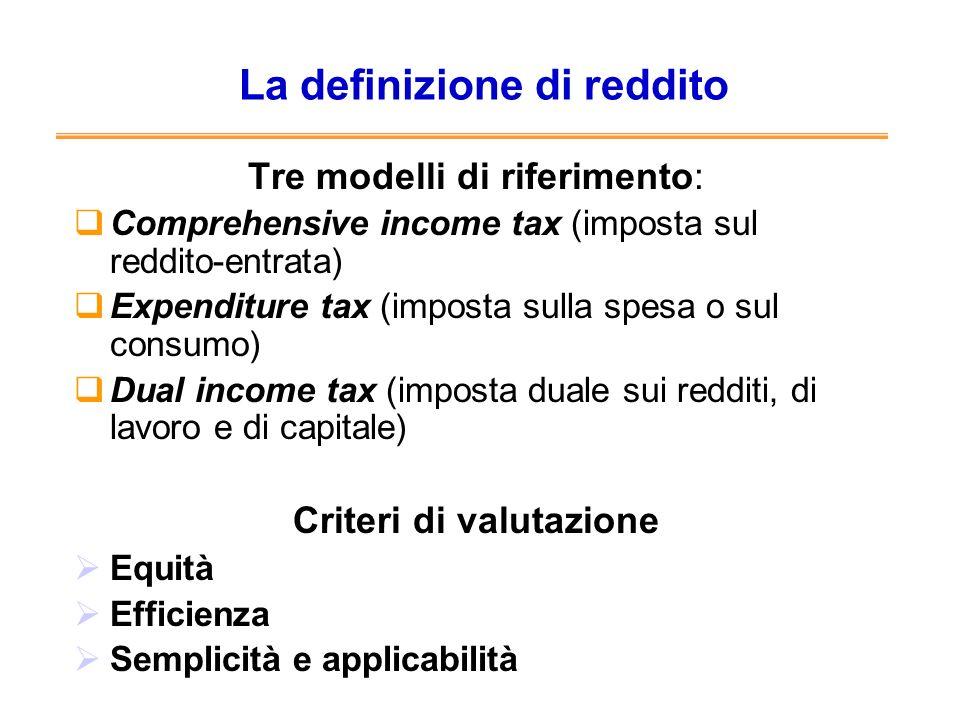 La definizione di reddito Tre modelli di riferimento: Comprehensive income tax (imposta sul reddito-entrata) Expenditure tax (imposta sulla spesa o su