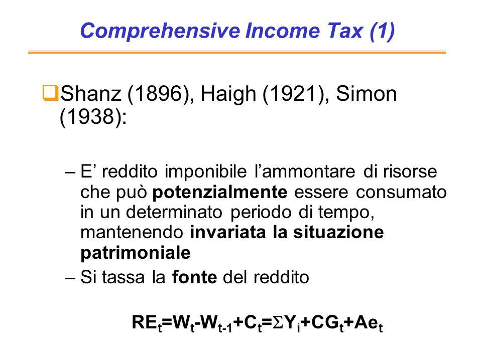 Comprehensive Income Tax (1) Shanz (1896), Haigh (1921), Simon (1938): –E reddito imponibile lammontare di risorse che può potenzialmente essere consu