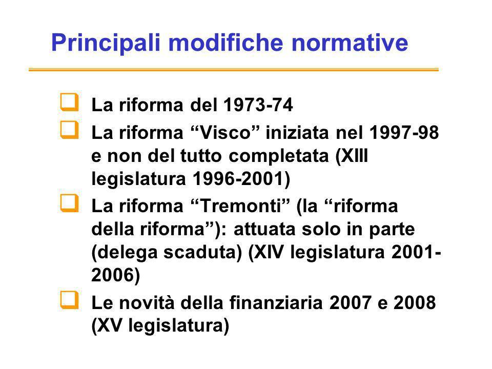 Principali modifiche normative La riforma del 1973-74 La riforma Visco iniziata nel 1997-98 e non del tutto completata (XIII legislatura 1996-2001) La riforma Tremonti (la riforma della riforma): attuata solo in parte (delega scaduta) (XIV legislatura 2001- 2006) Le novità della finanziaria 2007 e 2008 (XV legislatura)