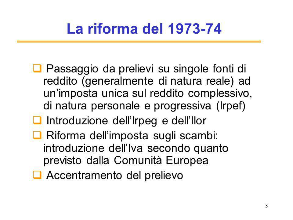 3 La riforma del 1973-74 Passaggio da prelievi su singole fonti di reddito (generalmente di natura reale) ad unimposta unica sul reddito complessivo, di natura personale e progressiva (Irpef) Introduzione dellIrpeg e dellIlor Riforma dellimposta sugli scambi: introduzione dellIva secondo quanto previsto dalla Comunità Europea Accentramento del prelievo