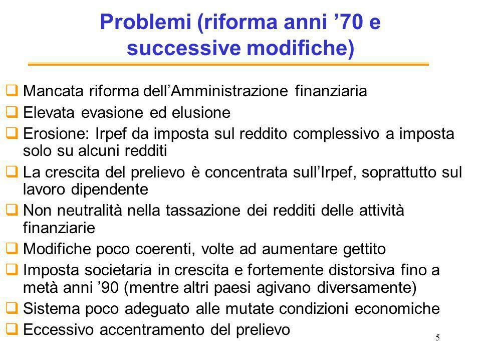 16 Riferimenti bibliografici P.Bosi, M.C.