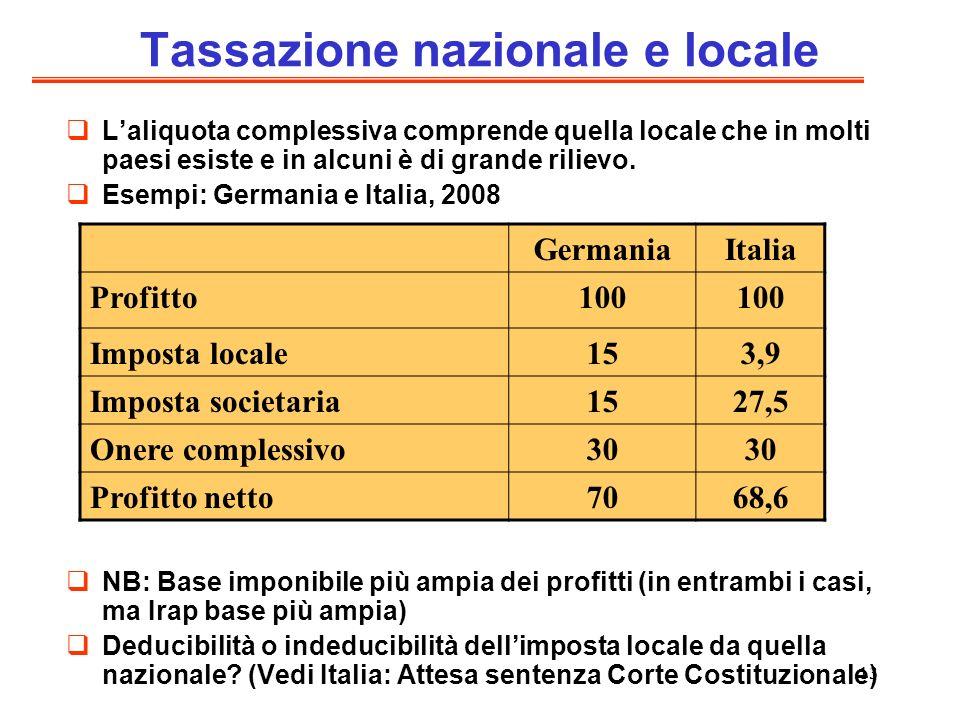 13 Tassazione nazionale e locale Laliquota complessiva comprende quella locale che in molti paesi esiste e in alcuni è di grande rilievo.