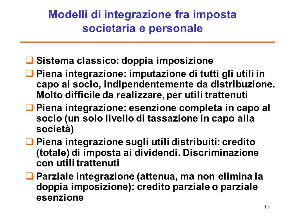 15 Modelli di integrazione fra imposta societaria e personale Sistema classico: doppia imposizione Piena integrazione: imputazione di tutti gli utili