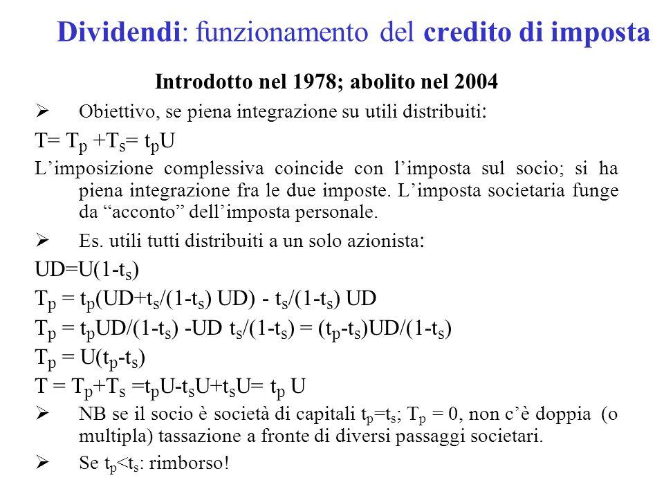 Dividendi: funzionamento del credito di imposta Introdotto nel 1978; abolito nel 2004 Obiettivo, se piena integrazione su utili distribuiti : T= T p +T s = t p U Limposizione complessiva coincide con limposta sul socio; si ha piena integrazione fra le due imposte.