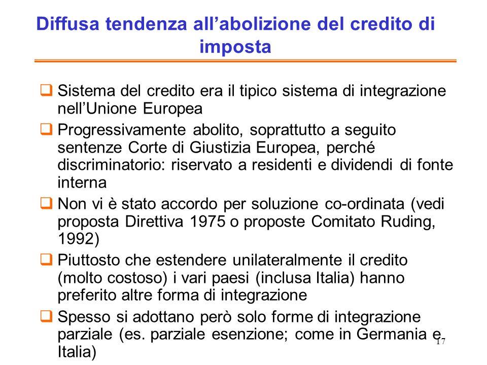 17 Diffusa tendenza allabolizione del credito di imposta Sistema del credito era il tipico sistema di integrazione nellUnione Europea Progressivamente abolito, soprattutto a seguito sentenze Corte di Giustizia Europea, perché discriminatorio: riservato a residenti e dividendi di fonte interna Non vi è stato accordo per soluzione co-ordinata (vedi proposta Direttiva 1975 o proposte Comitato Ruding, 1992) Piuttosto che estendere unilateralmente il credito (molto costoso) i vari paesi (inclusa Italia) hanno preferito altre forma di integrazione Spesso si adottano però solo forme di integrazione parziale (es.