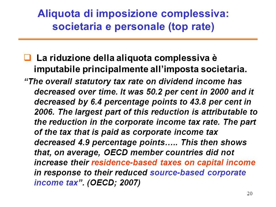 20 Aliquota di imposizione complessiva: societaria e personale (top rate) La riduzione della aliquota complessiva è imputabile principalmente allimpos