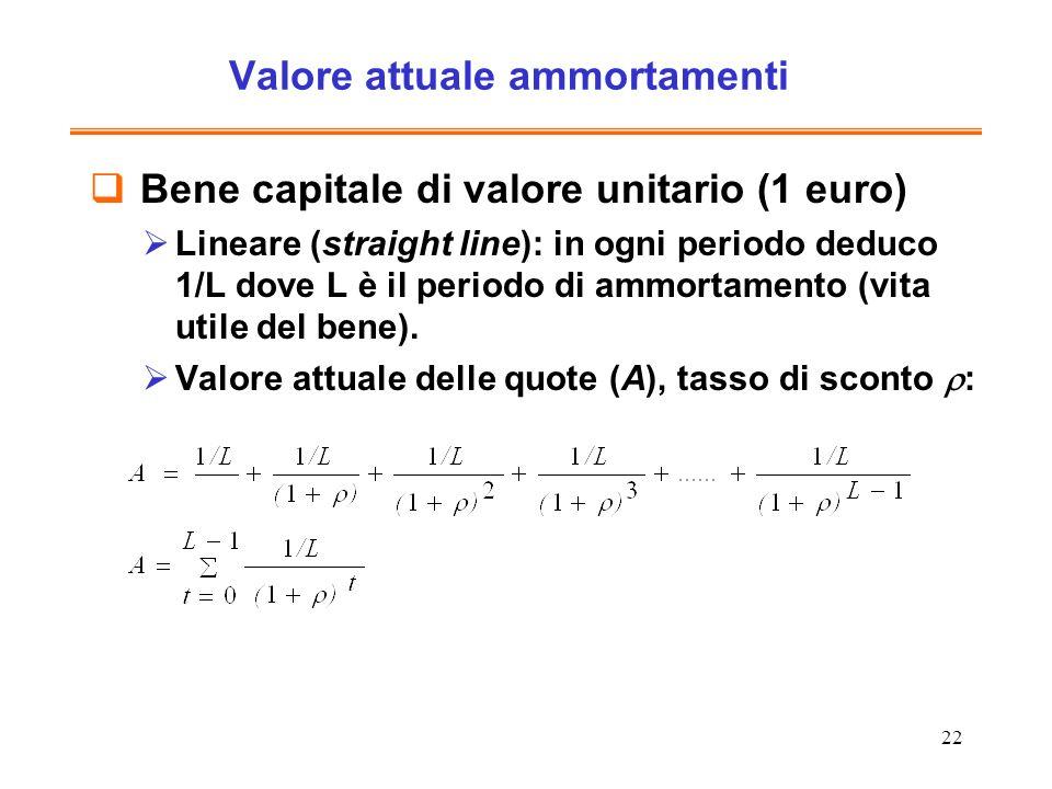 22 Valore attuale ammortamenti Bene capitale di valore unitario (1 euro) Lineare (straight line): in ogni periodo deduco 1/L dove L è il periodo di ammortamento (vita utile del bene).