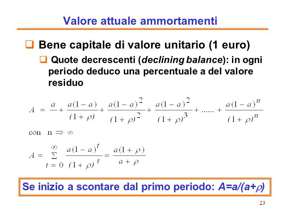 23 Valore attuale ammortamenti Bene capitale di valore unitario (1 euro) Quote decrescenti (declining balance): in ogni periodo deduco una percentuale a del valore residuo Se inizio a scontare dal primo periodo: A=a/(a+ )