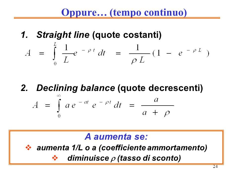 24 Oppure… (tempo continuo) 1.Straight line (quote costanti) 2.Declining balance (quote decrescenti) A aumenta se: aumenta 1/L o a (coefficiente ammortamento) diminuisce (tasso di sconto)