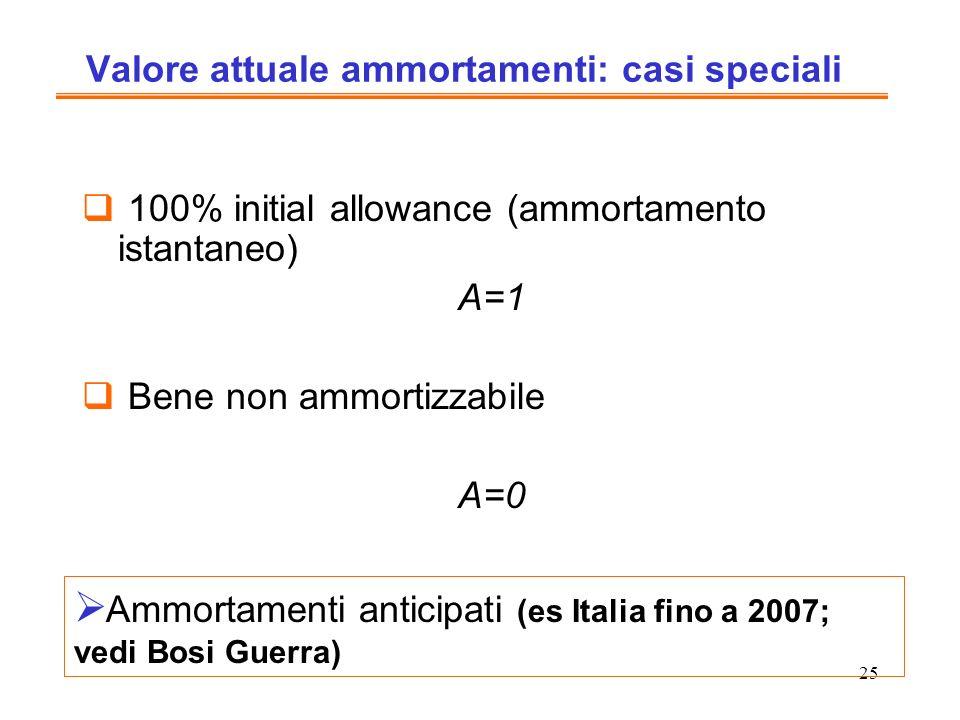 25 Valore attuale ammortamenti: casi speciali 100% initial allowance (ammortamento istantaneo) A=1 Bene non ammortizzabile A=0 Ammortamenti anticipati (es Italia fino a 2007; vedi Bosi Guerra)
