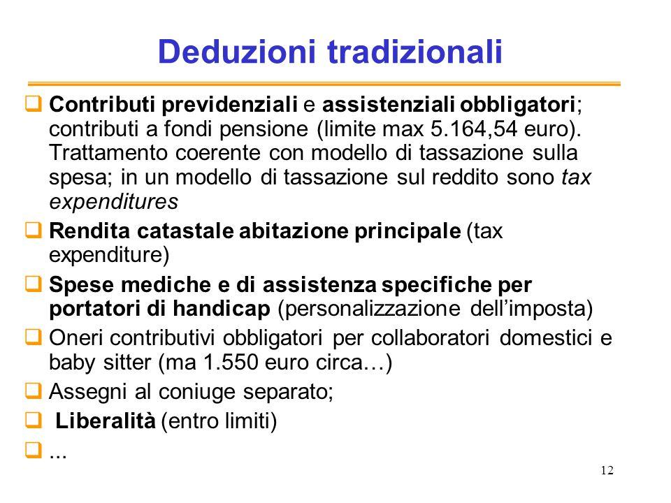 12 Deduzioni tradizionali Contributi previdenziali e assistenziali obbligatori; contributi a fondi pensione (limite max 5.164,54 euro).