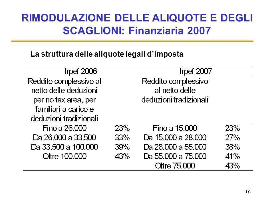 16 RIMODULAZIONE DELLE ALIQUOTE E DEGLI SCAGLIONI: Finanziaria 2007 La struttura delle aliquote legali dimposta