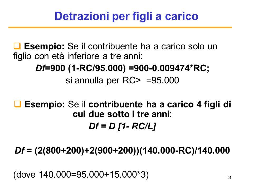 24 Detrazioni per figli a carico Esempio: Se il contribuente ha a carico solo un figlio con età inferiore a tre anni: Df=900 (1-RC/95.000) =900-0.009474*RC; si annulla per RC> =95.000 Esempio: Se il contribuente ha a carico 4 figli di cui due sotto i tre anni: Df = D [1- RC/L] Df = (2(800+200)+2(900+200))(140.000-RC)/140.000 (dove 140.000=95.000+15.000*3)