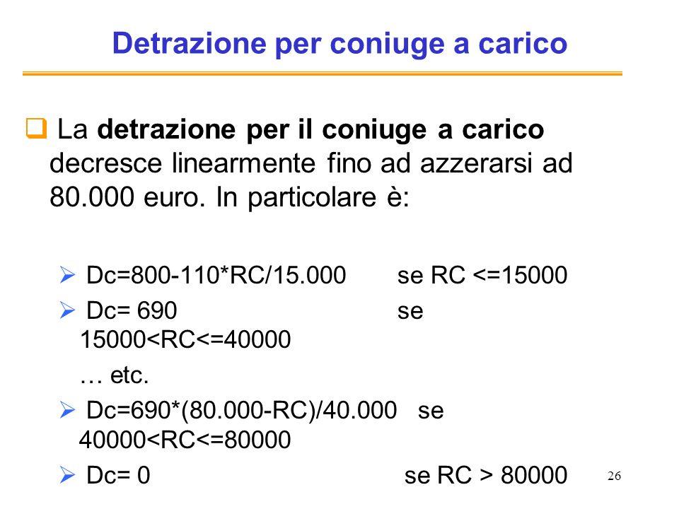 26 Detrazione per coniuge a carico La detrazione per il coniuge a carico decresce linearmente fino ad azzerarsi ad 80.000 euro.