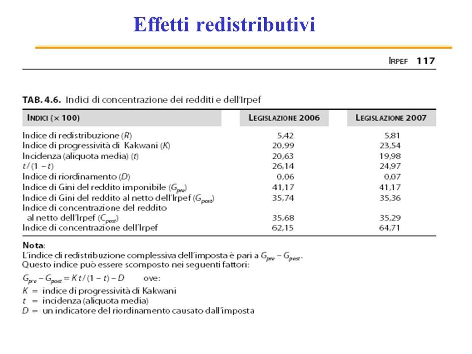 37 Effetti redistributivi