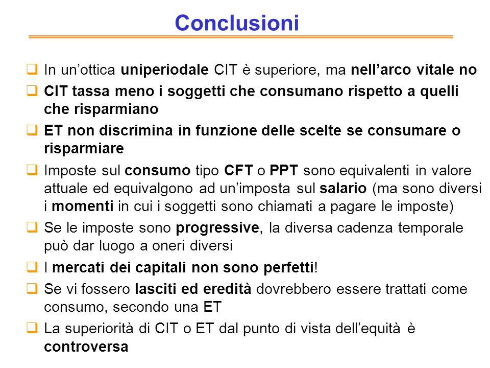 Conclusioni In unottica uniperiodale CIT è superiore, ma nellarco vitale no CIT tassa meno i soggetti che consumano rispetto a quelli che risparmiano