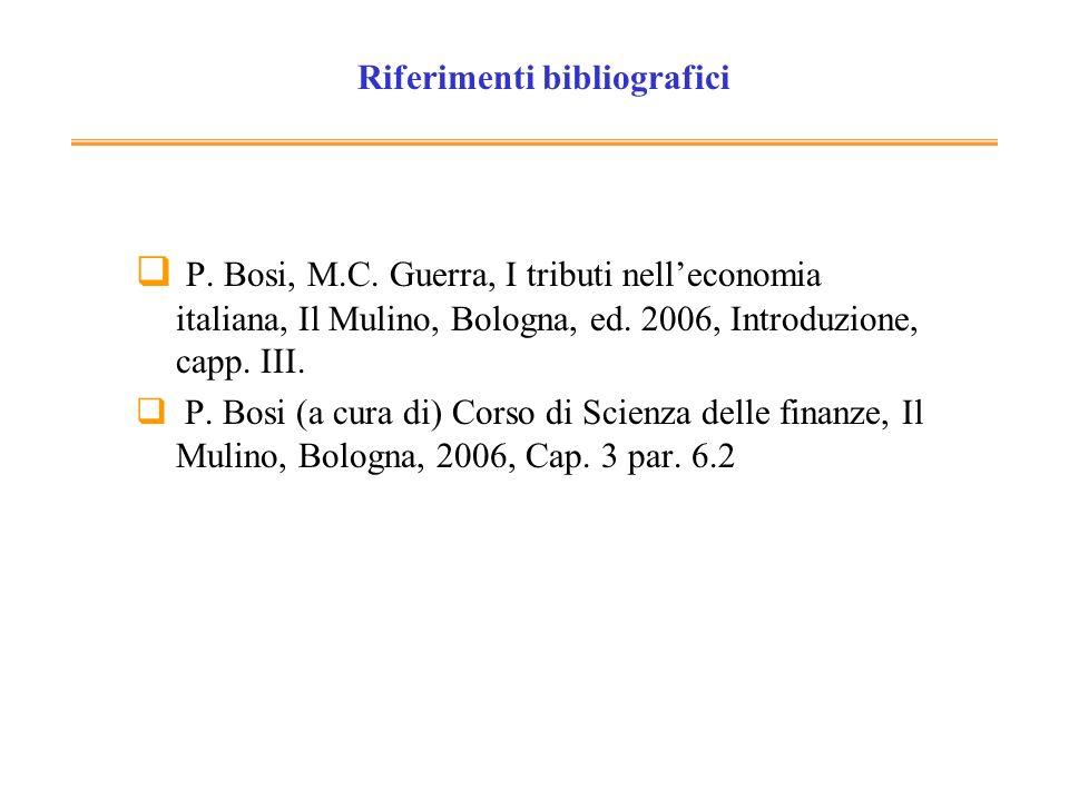 Riferimenti bibliografici P. Bosi, M.C. Guerra, I tributi nelleconomia italiana, Il Mulino, Bologna, ed. 2006, Introduzione, capp. III. P. Bosi (a cur