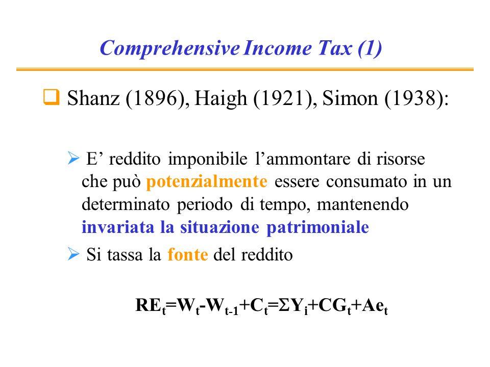 Comprehensive Income Tax (1) Shanz (1896), Haigh (1921), Simon (1938): E reddito imponibile lammontare di risorse che può potenzialmente essere consum