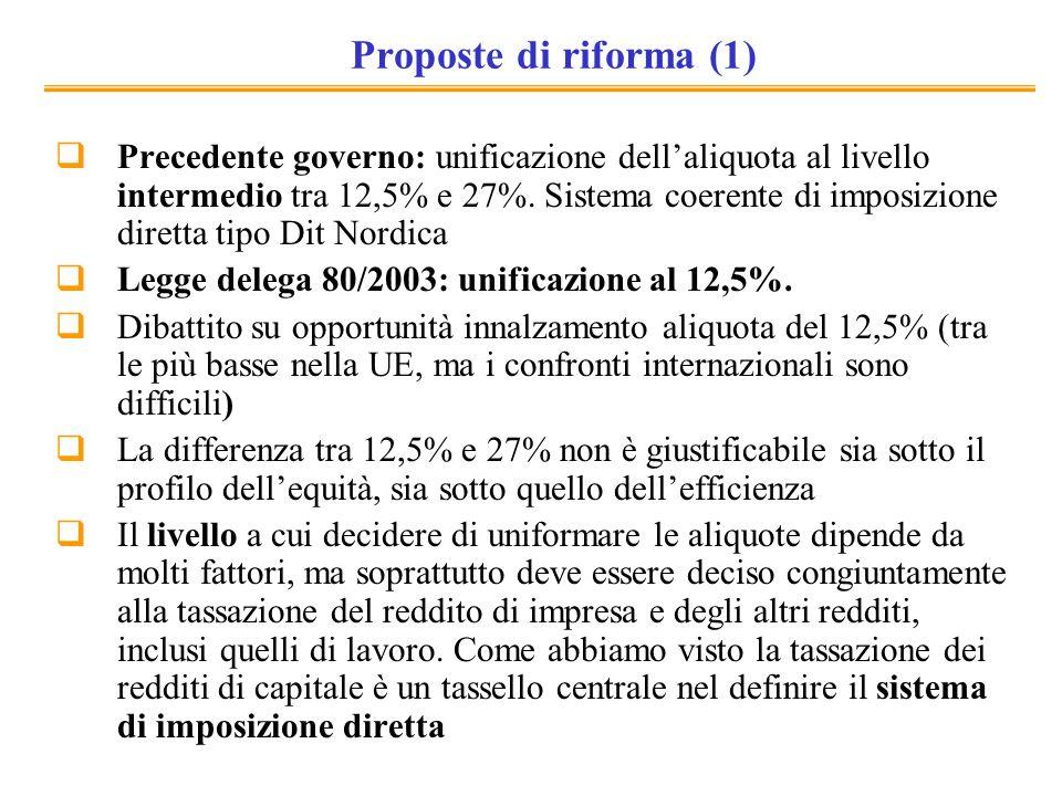 Proposte di riforma (1) Precedente governo: unificazione dellaliquota al livello intermedio tra 12,5% e 27%. Sistema coerente di imposizione diretta t