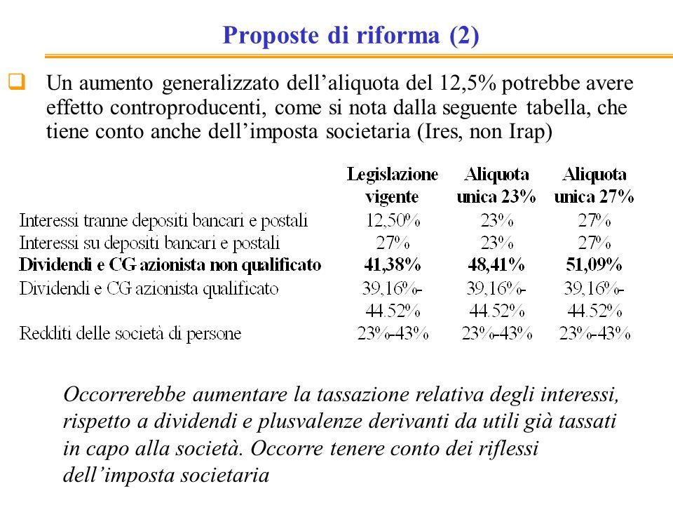 Proposte di riforma (2) Un aumento generalizzato dellaliquota del 12,5% potrebbe avere effetto controproducenti, come si nota dalla seguente tabella,