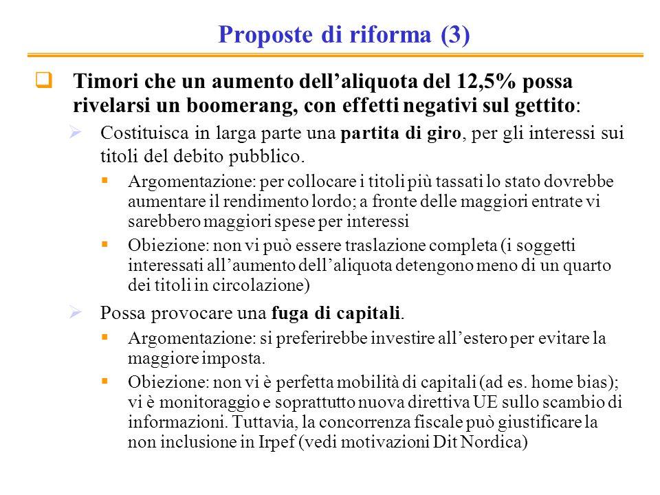 Proposte di riforma (3) Timori che un aumento dellaliquota del 12,5% possa rivelarsi un boomerang, con effetti negativi sul gettito: Costituisca in la