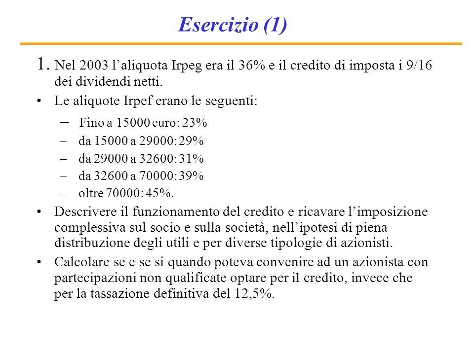 Esercizio (1) 1. Nel 2003 laliquota Irpeg era il 36% e il credito di imposta i 9/16 dei dividendi netti. Le aliquote Irpef erano le seguenti: – Fino a