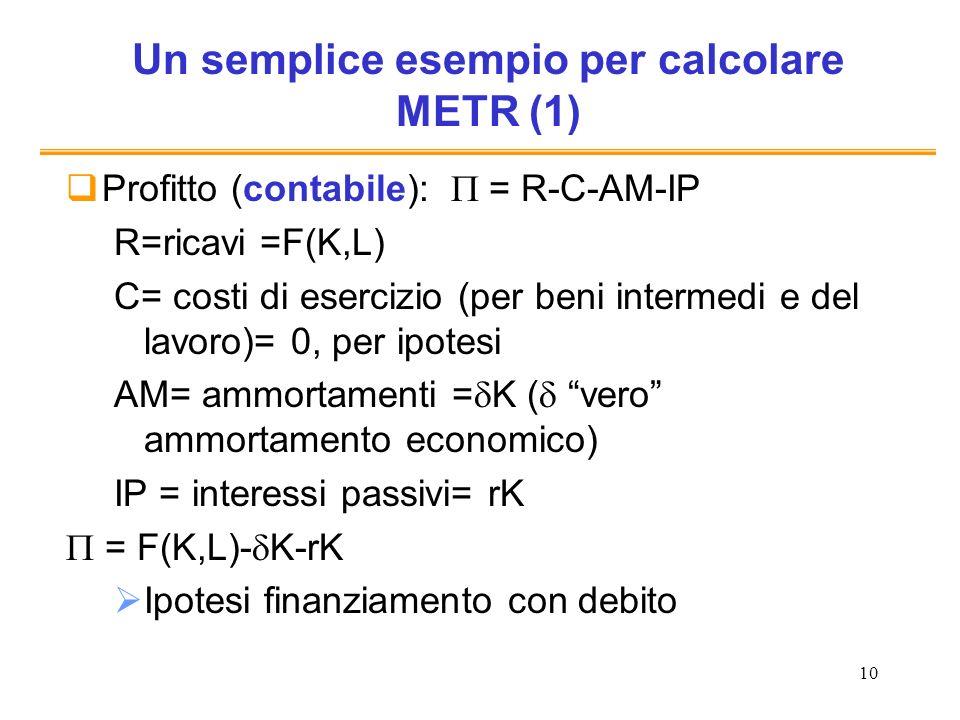 10 Un semplice esempio per calcolare METR (1) Profitto (contabile): = R-C-AM-IP R=ricavi =F(K,L) C= costi di esercizio (per beni intermedi e del lavor