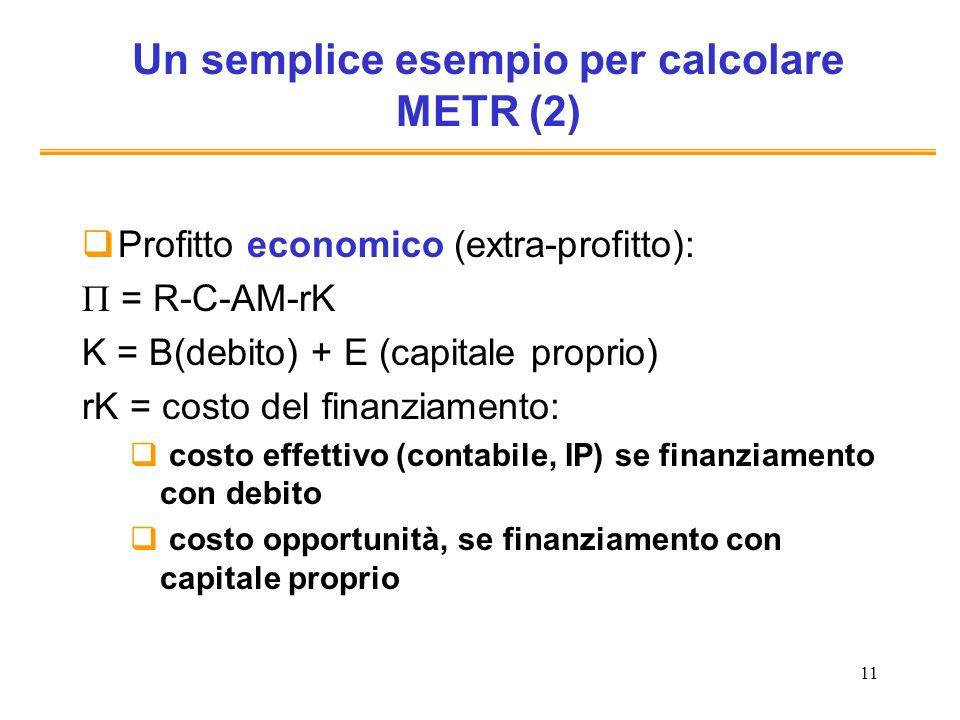 11 Un semplice esempio per calcolare METR (2) Profitto economico (extra-profitto): = R-C-AM-rK K = B(debito) + E (capitale proprio) rK = costo del fin