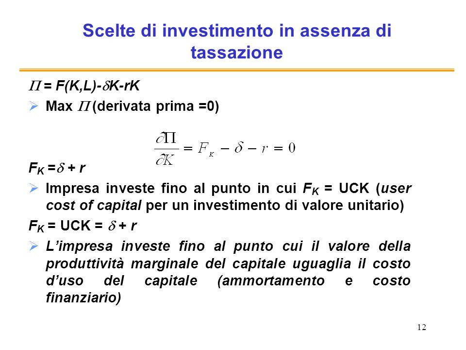 12 Scelte di investimento in assenza di tassazione = F(K,L)- K-rK Max (derivata prima =0) F K = + r Impresa investe fino al punto in cui F K = UCK (us