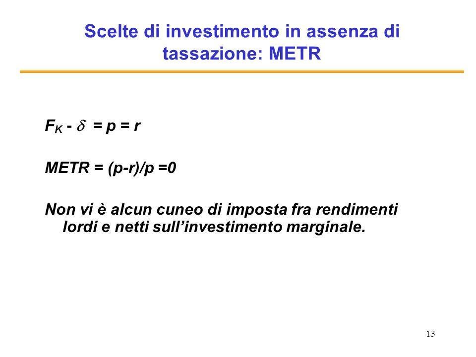 13 Scelte di investimento in assenza di tassazione: METR F K - = p = r METR = (p-r)/p =0 Non vi è alcun cuneo di imposta fra rendimenti lordi e netti