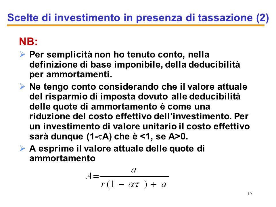 15 Scelte di investimento in presenza di tassazione (2) NB: Per semplicità non ho tenuto conto, nella definizione di base imponibile, della deducibili