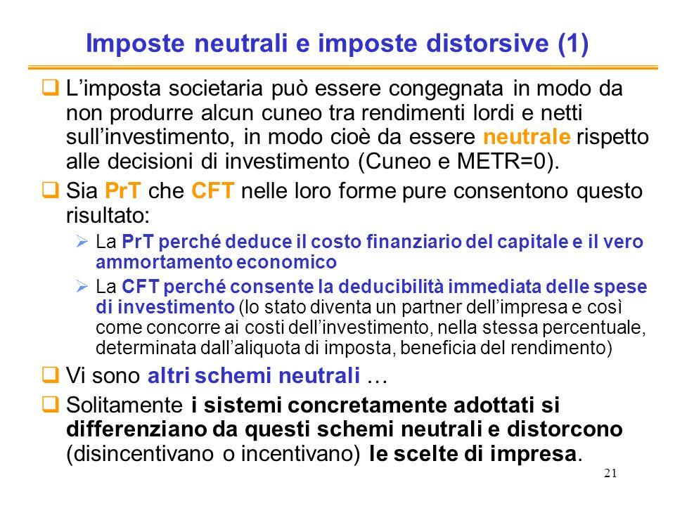 21 Imposte neutrali e imposte distorsive (1) Limposta societaria può essere congegnata in modo da non produrre alcun cuneo tra rendimenti lordi e nett
