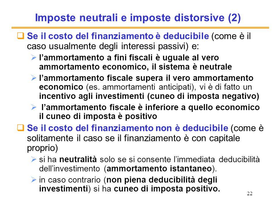 22 Imposte neutrali e imposte distorsive (2) Se il costo del finanziamento è deducibile (come è il caso usualmente degli interessi passivi) e: lammort