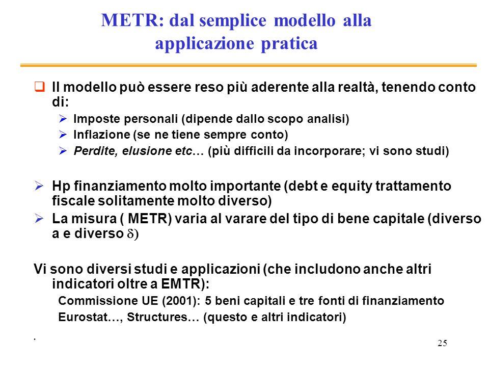 25 METR: dal semplice modello alla applicazione pratica Il modello può essere reso più aderente alla realtà, tenendo conto di: Imposte personali (dipe