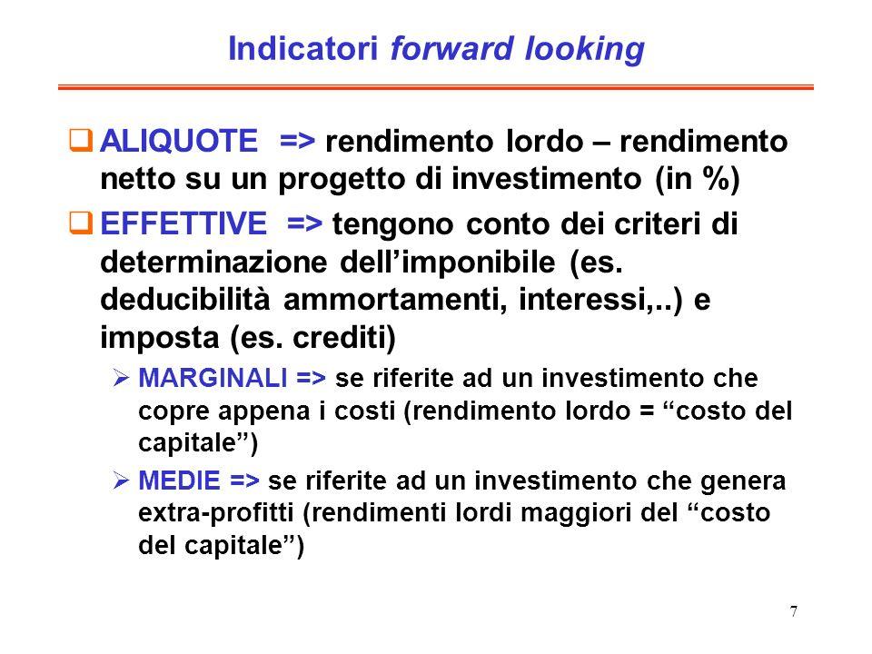 7 Indicatori forward looking ALIQUOTE => rendimento lordo – rendimento netto su un progetto di investimento (in %) EFFETTIVE => tengono conto dei crit