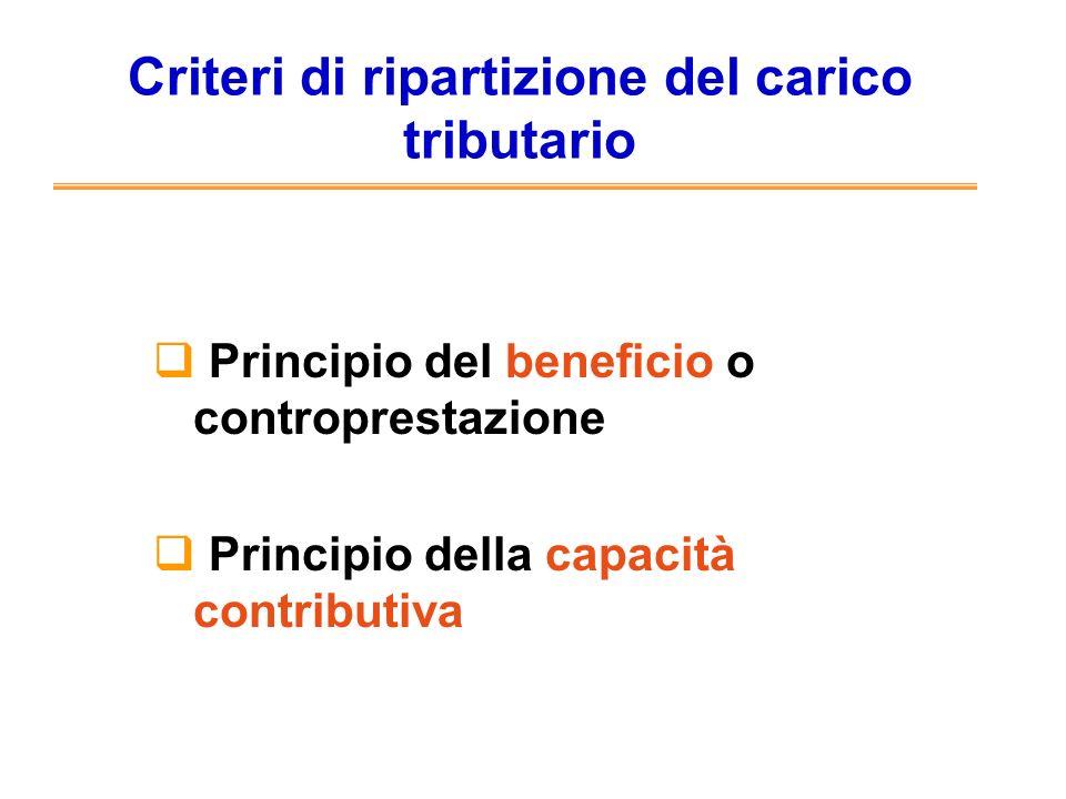 Criteri di ripartizione del carico tributario Principio del beneficio o controprestazione Principio della capacità contributiva