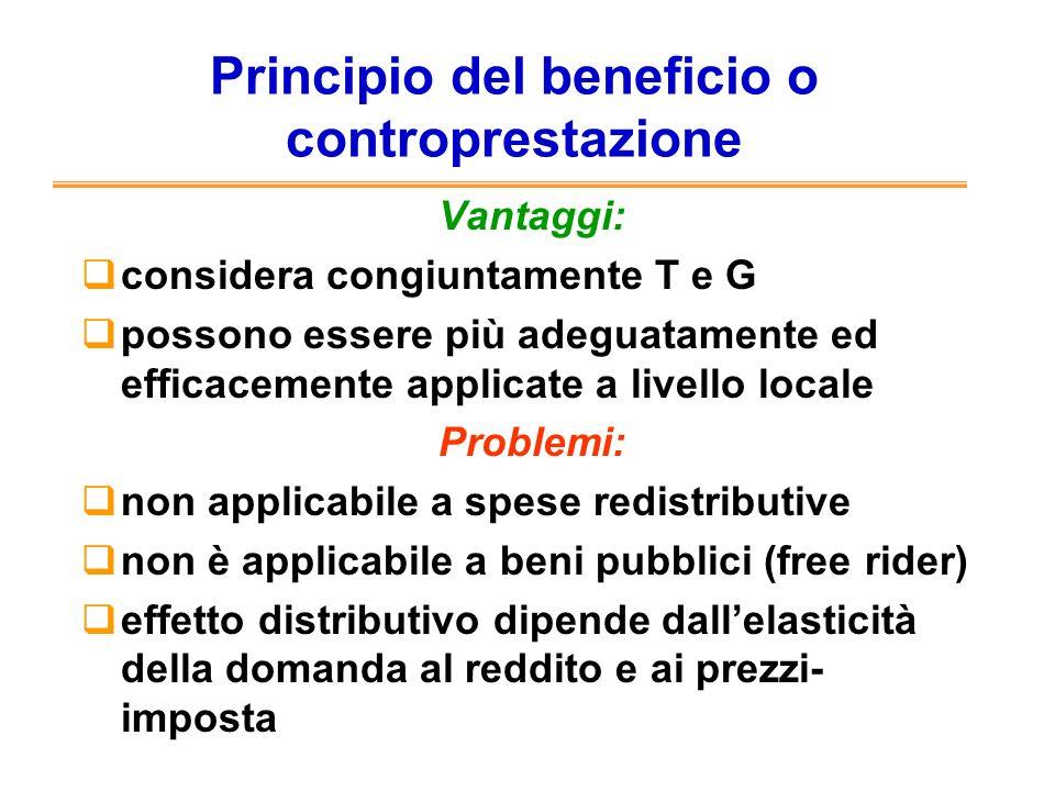Principio del beneficio o controprestazione Vantaggi: considera congiuntamente T e G possono essere più adeguatamente ed efficacemente applicate a liv